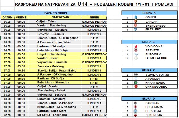 Raspored-U14
